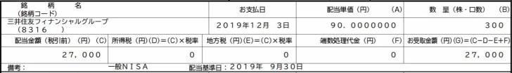 NISA枠分の三井住友ファイナンスから中間配当金(300株)