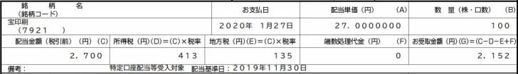 TAKARA&COMPANY(7921)の中間配当計算書