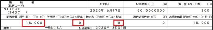 NTTドコモの2020年3月期の配当金計算書