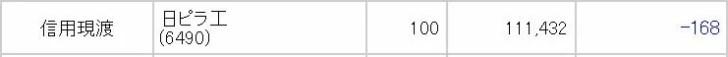 日本ピラー工業の株主優待取得コスト