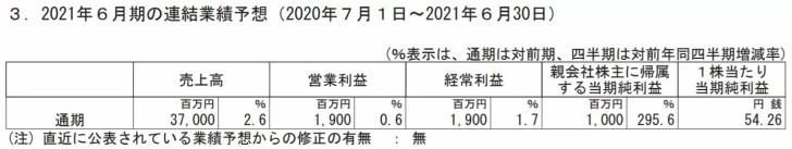 2021年6月期の業績予想