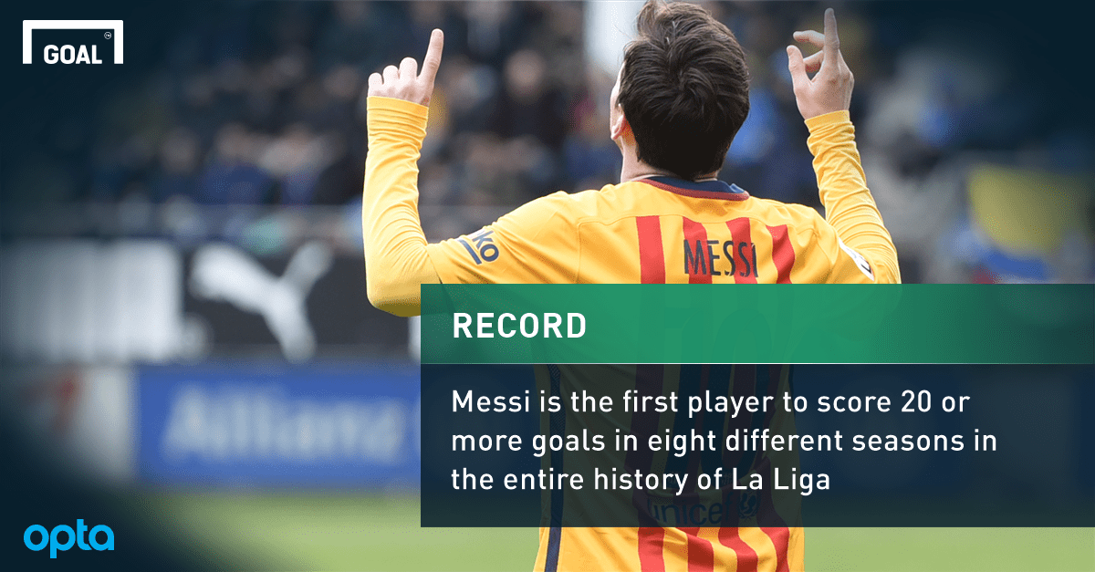 messi breaks la liga scoring record