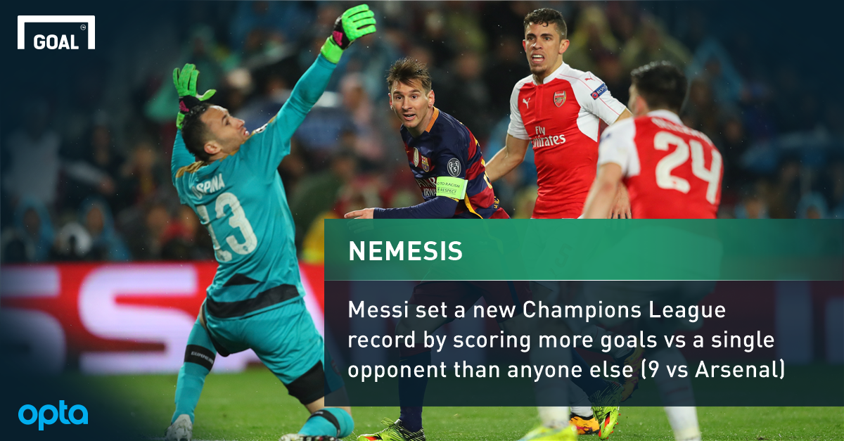 messi sets champions league record agains arsenal
