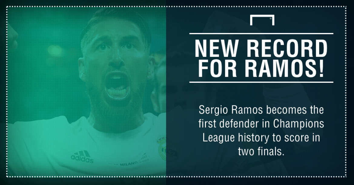 3236932 Sergio Ramos Sets New Champions League Record