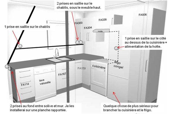 Destockage Noz Industrie Alimentaire France Paris