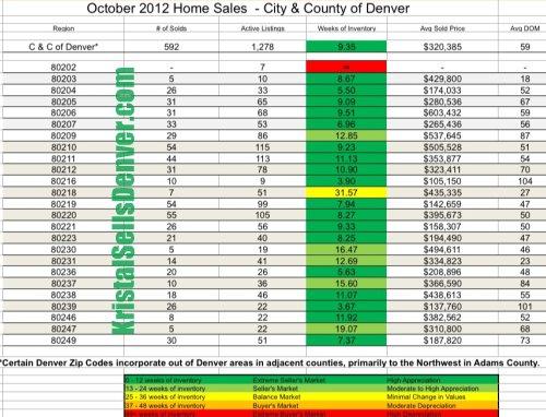 Denver County Zip Code Map