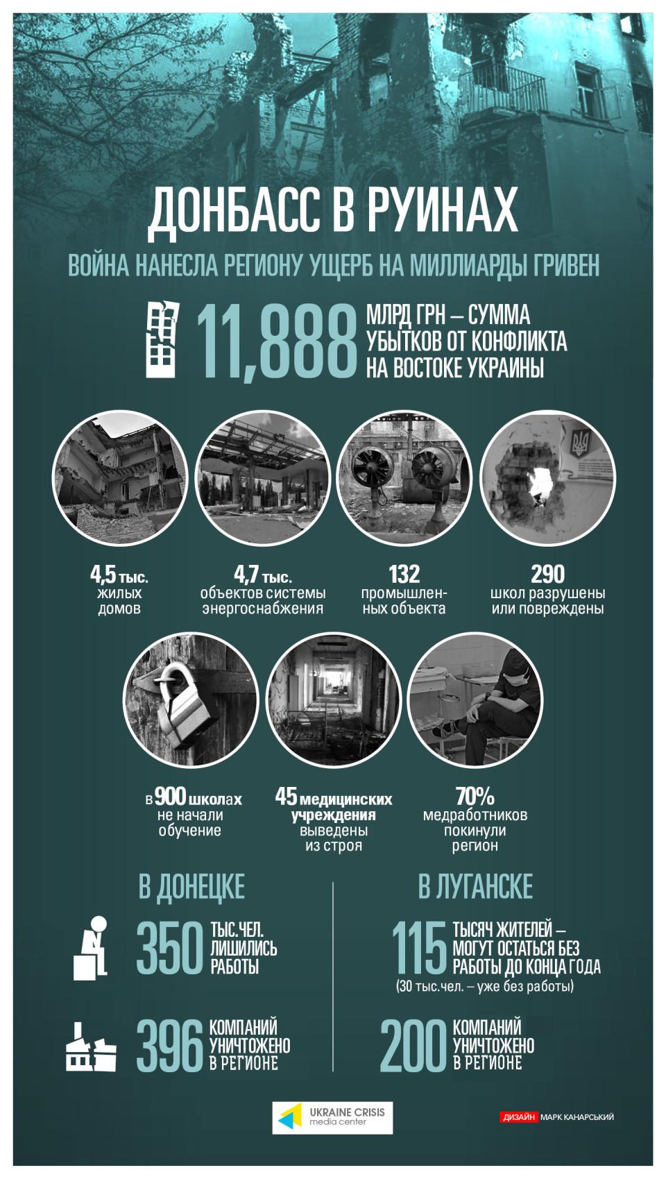 donbass-russ