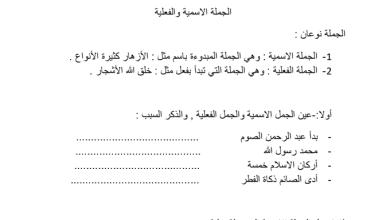 Photo of لغة العربية شرح درس الجملة الفعلية الصف الثاني عشر الفصل الثاني مع الإجابات