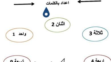 Photo of اوراق عمل رياضيات الصف الاول الفصل الثاني