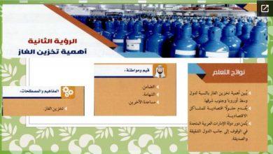 Photo of حل الرؤية الثانية (أهمية تخزين الغاز) دراسات اجتماعية صف عاشر فصل ثالث