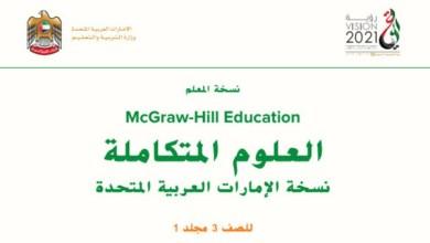 Photo of دليل المعلم علوم الفصل الأول الصف الثالث