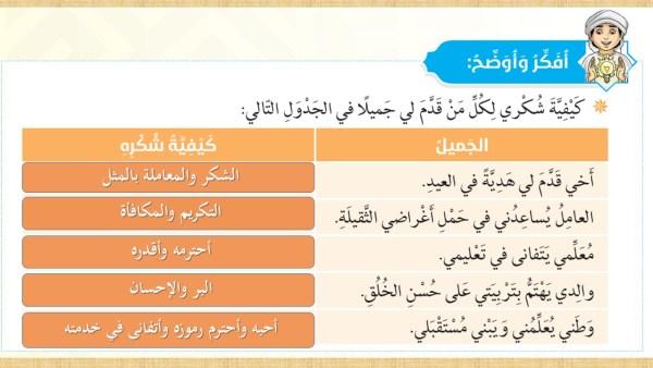 حل درس الحياة بالمدينة المنورة بعد الهجرة
