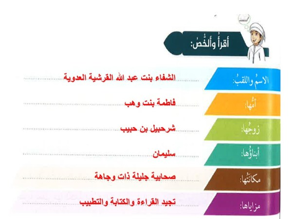 حل درس الشفاء بنت عبد الله
