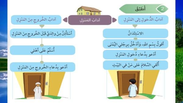 حل درس آداب دخول المنزل