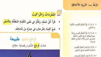 Photo of درس (الوطن يعيش فينا كما نعيش فيه) لغة عربية صف رابع الفصل الاول