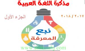 الصف الاول لغة عربية مذكرة الجزء الاول من ا إلى ز