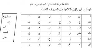 ورقة عمل 2 لغة عربية للصف الأول الفصل الأول