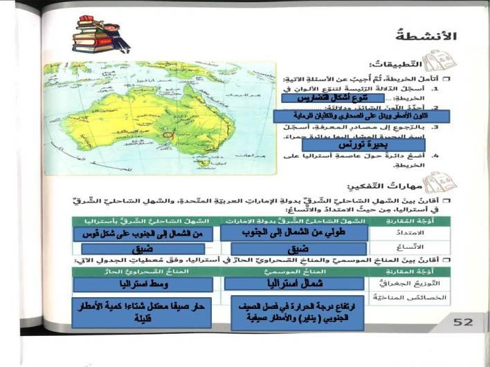 حل درس استراليا