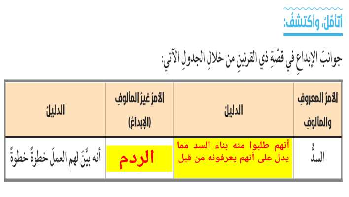 حل درس االتفكير الإبداعي في الإسلام