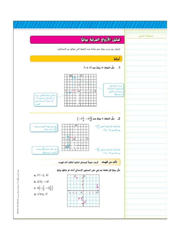 حل درس التمثيل البياني على المستوى الإحداثي
