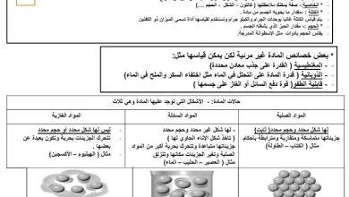 Photo of صف رابع الفصل الثاني علوم تلخيص و حل وحدة المادة