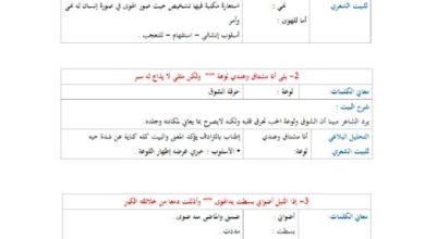 Photo of صف حادي عشر فصل ثاني لغة عربية شرح قصيدة أراك عصي الدمع