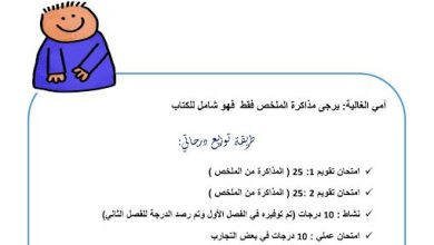 Photo of صف ثاني ملف علوم مراجعة وتلخيص الفصل الثاني