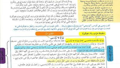 Photo of صف ثالث فصل ثاني لغة عربية الكتابة والنشيد الوحدة الرابعة وجدت طريقي