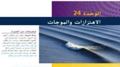 Photo of حل وحدة الاهتزازات والموجات فيزياء صف عاشر متقدم فصل ثاني