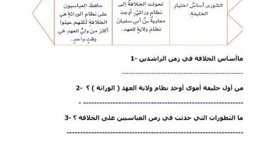 Photo of أوراق عمل درس الخلفاء الراشدين دراسات اجتماعية صف ثامن فصل ثاني