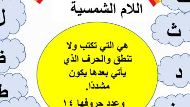 Photo of اللام الشمسية والقمرية لغة عربية للصفوف الأولى