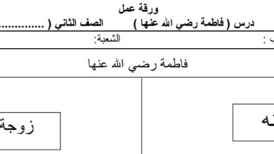 Photo of ورق عمل درس السيدة فاطمه رضي الله عنها تربية إسلامية صف ثاني فصل ثاني