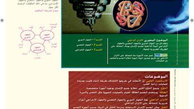 Photo of دليل المعلم الجهاز الدوري والتنفسي والإخراجي أحياء صف تاسع فصل ثاني