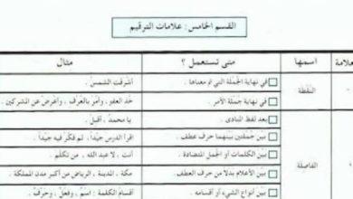 Photo of علامات الترقيم  لغة عربية صف خامس