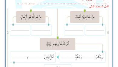 Photo of صف خامس فصل ثاني ورق عمل محلول تربية إسلامية
