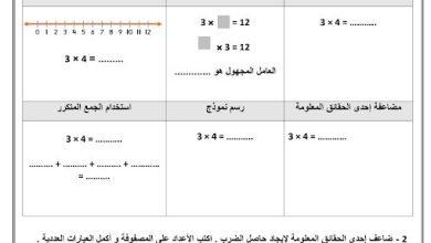 Photo of صف ثالث فصل ثاني رياضيات مراجعة شاملة