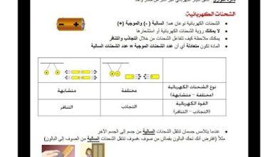 Photo of صف رابع فصل ثاني علوم ملخص الكهرباء
