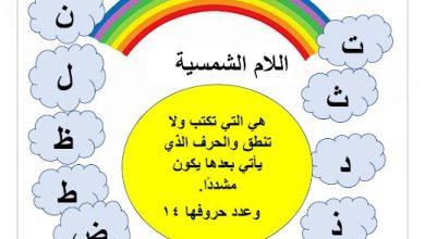 Photo of الصفوف الأولى لغة عربية شرح اللام الشمسية واللام القمرية