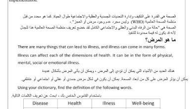 Photo of ملخص علوم صحية مترجم صف حادي عشر فصل أول