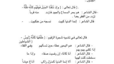 Photo of صف ثامن فصل ثاني ورق عمل لغة عربية التشبيه المرسل والتشبيه المؤكد