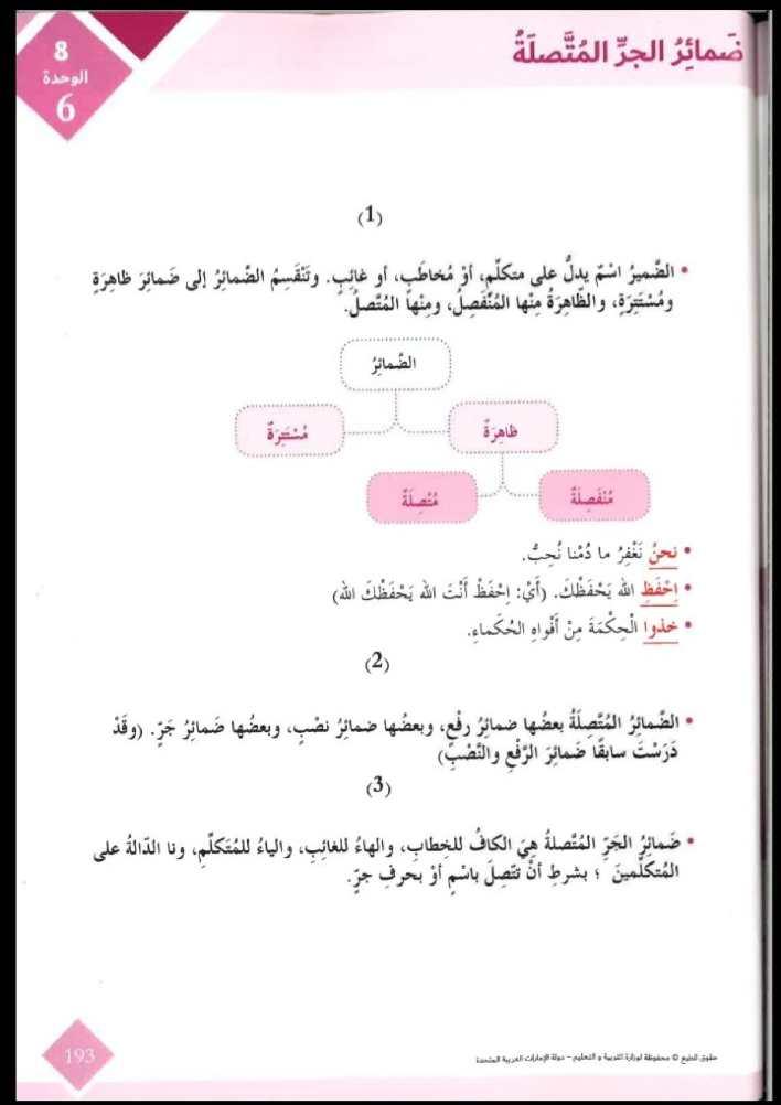 درس ضمائر الجر المتصلة مع الاجابات لغة عربية