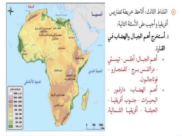 حل درس قارة أفريقيا دراسات اجتماعية
