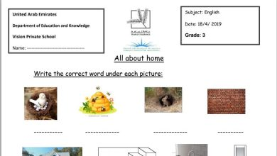 Photo of ورقة عمل وحدة (All about home) لغة إنجليزية صف ثالث فصل ثالث