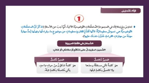 حل درس ضمائر الرفع والنصب والجر لغة عربية