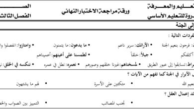 Photo of ورق عمل مراجعة للاختبار النهائي تربية إسلامية صف ثامن فصل ثالث