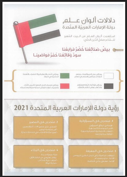 كتاب النشاط لغة عربية صف ثالث فصل ثالث