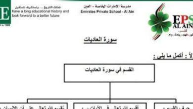 Photo of ورقة عمل سورة العاديات تربية إسلامية صف ثاني فصل ثالث