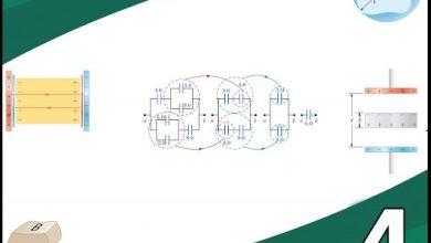 Photo of ملخص الوحدة الرابعة المكثفات فيزياء صف ثاني عشر متقدم فصل أول