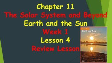 Photo of ملخص الأرض والشمس علوم منهج إنجليزي صف رابع فصل ثالث