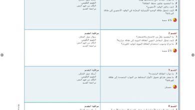 Photo of دليل المعلم علوم مصادر الطاقة والبيئة صف تاسع فصل ثالث